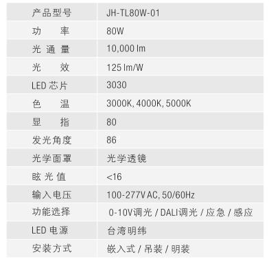 LED乒乓球场灯技术参数