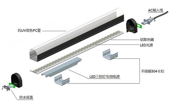 LED三防灯爆炸图