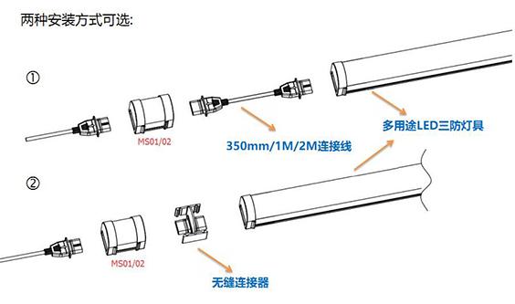 LED三防灯安装方式